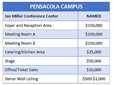 decorative image of naming-opps , Jan Miller Conference Center 2020-12-08 09:13:13