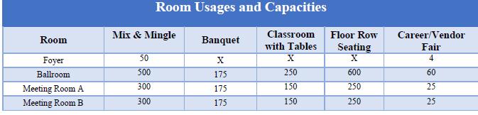 decorative image of room-usages , Jan Miller Conference Center 2020-12-08 09:22:18